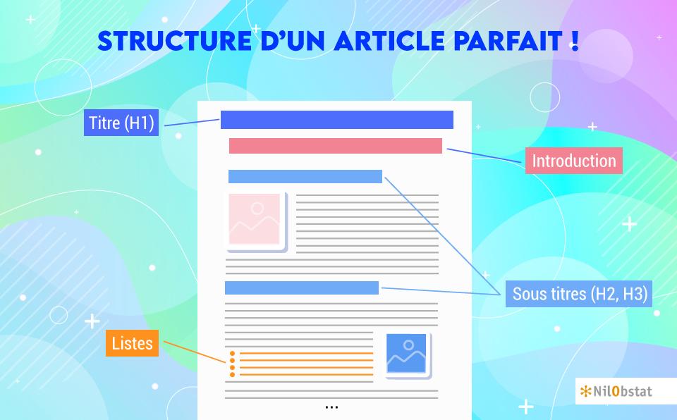 Structure-dun-article-parfait